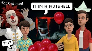 IT (2017) but it's bad and made on Plotagon