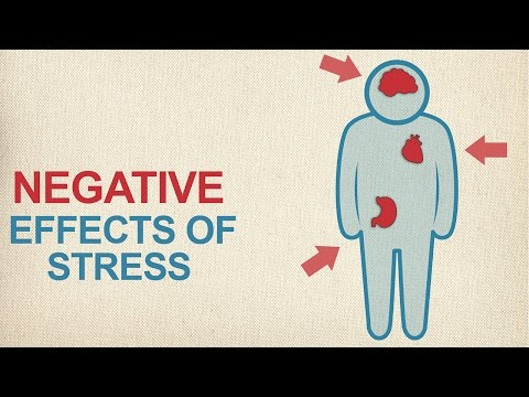 a discussion on the negative effects of stress These types of stressors tend to have a more negative impact on health because they are sustained and thus require the body's physiological response to occur daily this depletes see allostatic load for further discussion of the biological process by which chronic stress may affect the body.