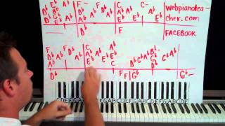 How To Play Piano 1980s Big Sunglasses Style!