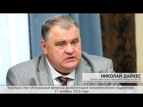«Мы передадим наши рекомендации Президенту на форуме «Сообщество» - Николай Дайхес