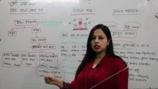 SSC Bangla 1st Paper Bangla Shobda