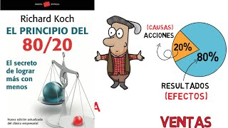 El Principio 80/20 por Richard Koch - Resumen Animado