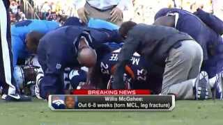 Willis McGahee has leg fracture, torn MCL for Broncos