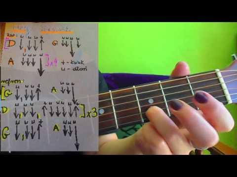 Jak Zagrać Hey - TEKSAŃSKI - NAUKA GRY NA GITARZE By Instruktorka Gitary