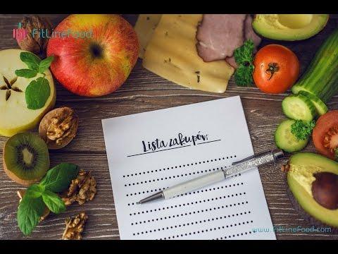 Jak Rozpocząć Zdrowe Nawyki - Porządek Dnia  (FitLineFood)