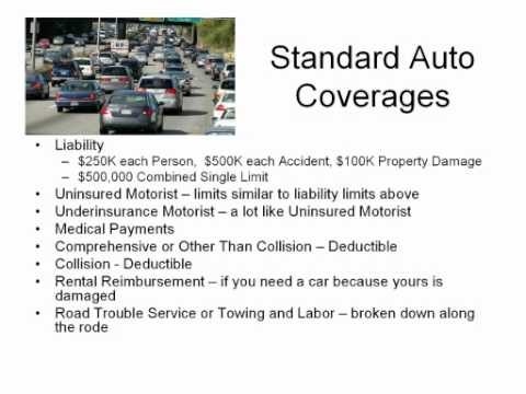 Ohio Auto Insurance Explained