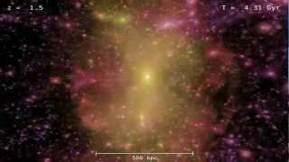 Вселенная за месяц