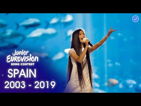 Spain in The Junior Eurovision Song Contest 2003 - 2019
