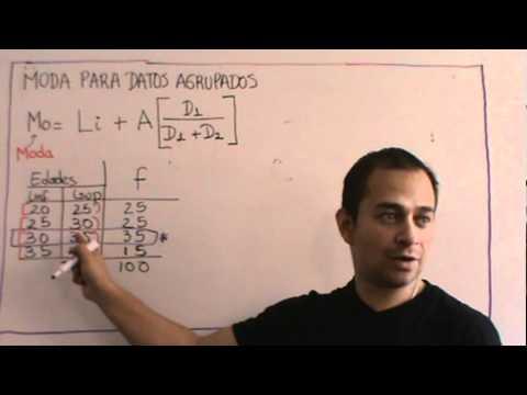 Cálculo de la Moda para datos agrupados - intervalos de clase