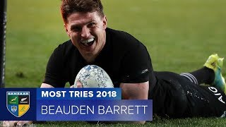 MOST TRIES: 2018 Rugby Championship