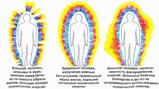 7 ПРИЗНАКОВ ЭНЕРГЕТИЧЕСКИ СИЛЬНОГО ЧЕЛОВЕКА/ШКОЛА ТАРО