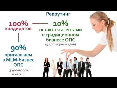 ГосФонд  Бизнес без вложений и продаж  ОПС