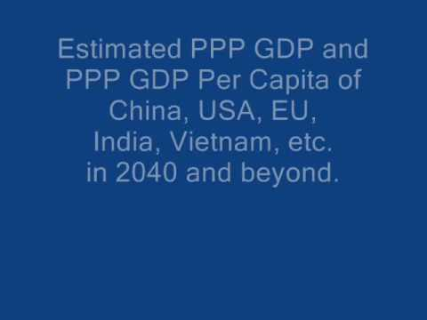 China, India, United States, European Union, Vietnam, etc. in 2040 and beyond.