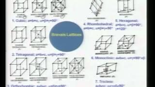 Material Science - Electroceramics