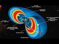 Американцы не были на Луне Лучшее доказательство лжи НАСА mp3