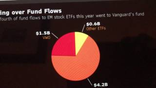 Trading individual stocks are for amateurs stick with ETFs from Black rock and Vanguard