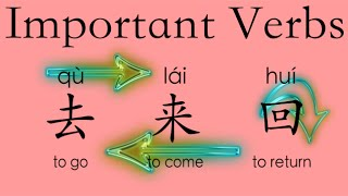 Learn Chinese Vocabulary HSK 1: 去qù--go; 来lái--come; 回huí--return