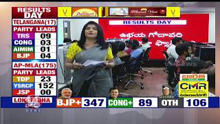 Congress & BJP Shock To TRS | YS Jagan Wave In AP Results | V6 News