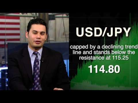 02/10: Stocks see sharp rise as Yellen speaks, USD bearish