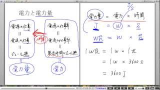 高校物理解説講義:「直流回路」講義11