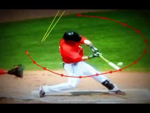 Dustin Pedroia:Mechanics Needed For A Large Strike Zone