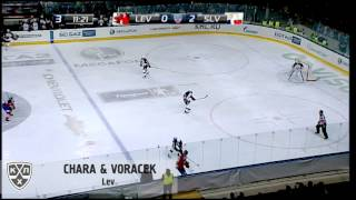 11/05 KHL Top-10 goals of the week