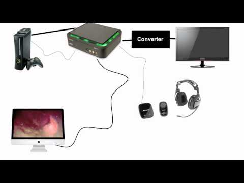 how to hook up astro a40 with hdmi How to hook up surround sound you speakers connected or connects via hdmi to a 51 or better surround i'm using a pair of astro a40's together with the astro.