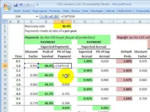 Valuation of credit default swap (CDS)