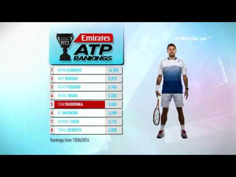 Emirates ATP Rankings 14 June 2016