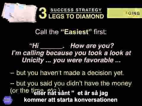 3 Legs to Diamond- How to Create LEVERAGE (Training P1)-Svensk text