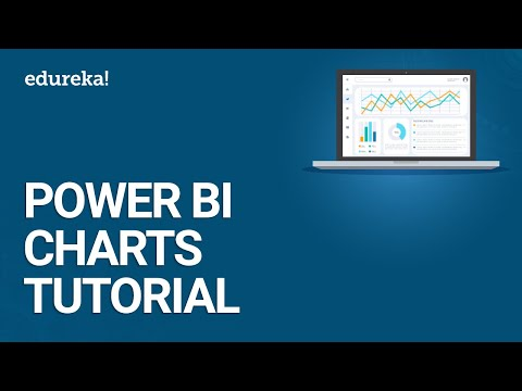 Power BI Charts Tutorial | Power BI Charts Examples | Power BI Training | Edureka