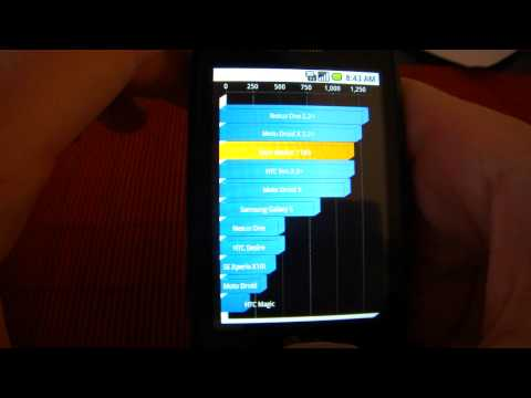 LG Optimus T / One video review. Rooted. Megatron ROM. overclocked. on WIND Mobile.