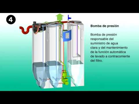Sistema Tratamiento Aguas Grises