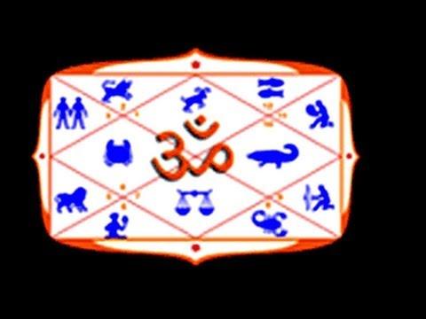 Janam Kundli in Hindi by Param Pujya Guru Rajneesh Rishi Ji
