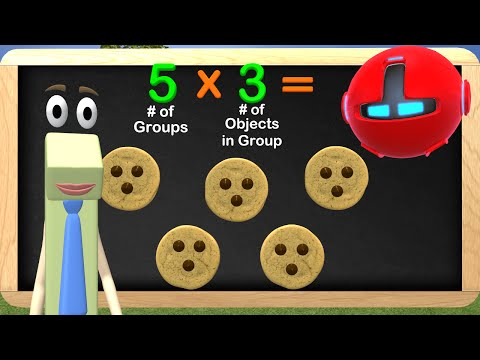 Multiplication 3rd Grade - Learn Multiplication Educational Math Videos