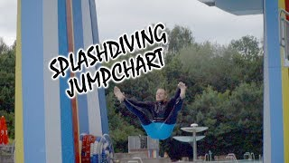 SPLASHDIVING THE OFFICIAL JUMPCHART