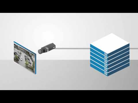 Avigilon - High-Definition Stream Management (HDSM)