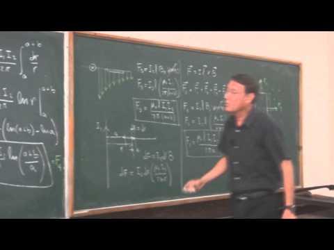 Clase 81: Fuerza magnética entre alambres y Flujo de Campo Magnético.