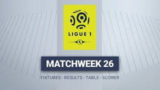 French LIGUE 1 Matchweek 26 Results - Fixtures - Table - Top Scorers | 23-02-2019