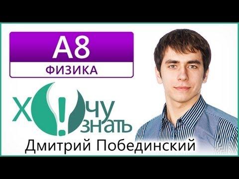 А8 по Физике Демоверсия ЕГЭ 2013 Видеоурок