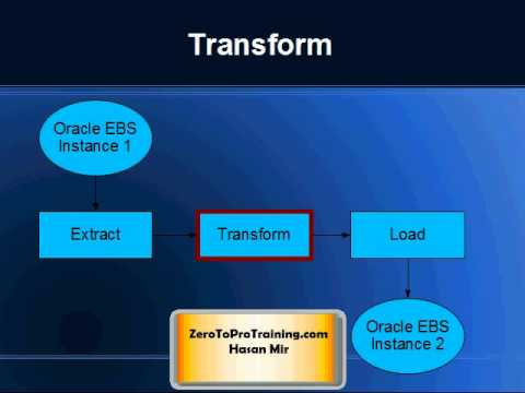 Oracle iSetup Module Overview - The Data Migration and Reporting Tool