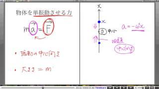 高校物理解説講義:「単振動」講義6