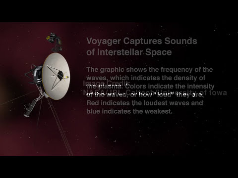 Voyager Captures Sounds of Interstellar Space