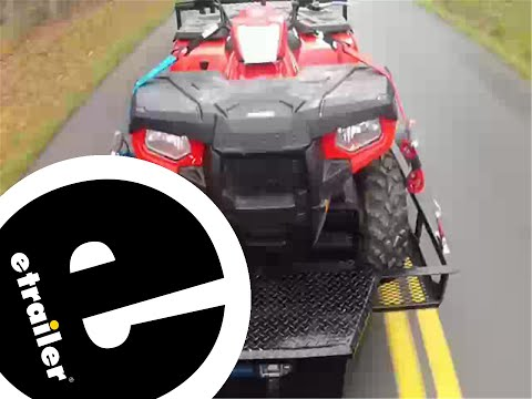 0 Review of an ATV E Track Ratcheting Tie Down System   etrailer.com