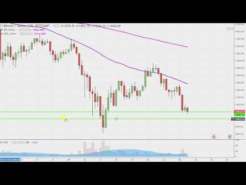 Bitcoin - BTCUSD Stock Chart Technical Analysis for 01-22-18