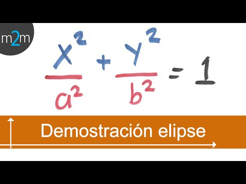 Demostración de la ecuación de la elipse con centro en el origen horizontal HD
