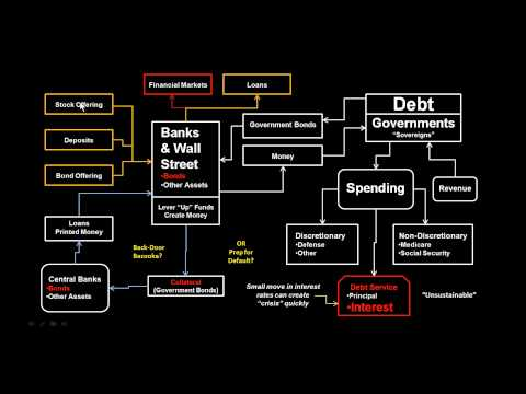 European Debt Crisis Explained