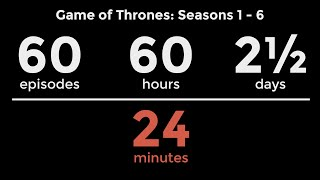 Game of Thrones TIME LAPSE:  6 seasons shown in 24 minutes