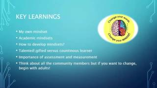 Learning Mindsets-Coursera