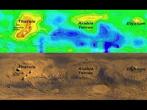 Microbes On Mars - Methane, Water Vapor and The 1976 Viking Labeled Release Experiments